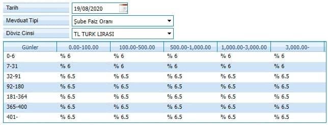 Anadolubank hesap açma işlemleri